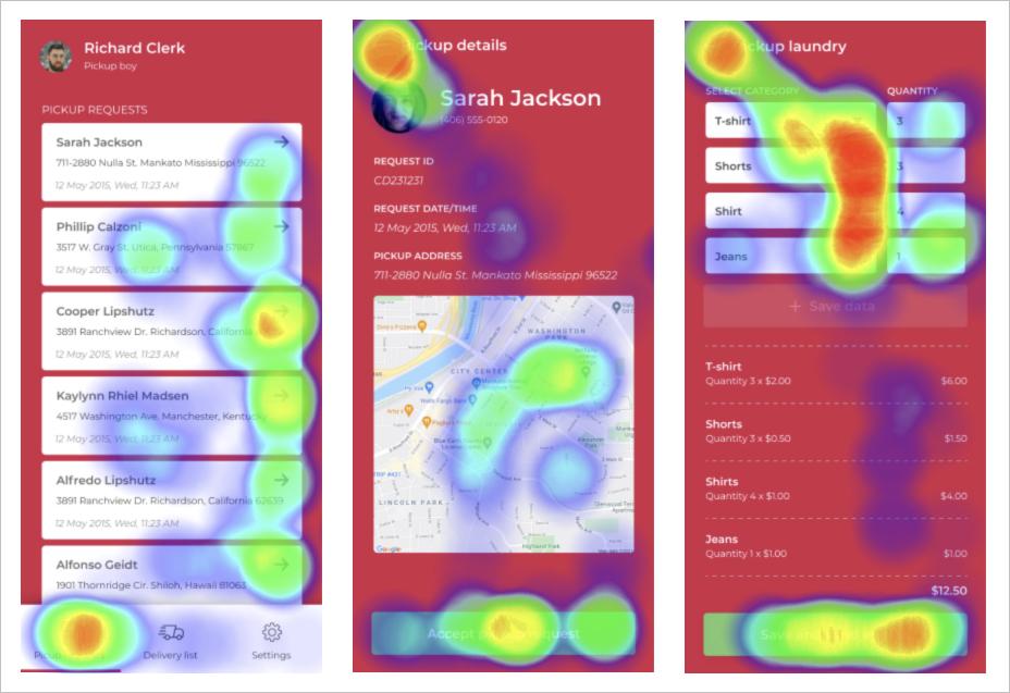 CallDobi - heatmap