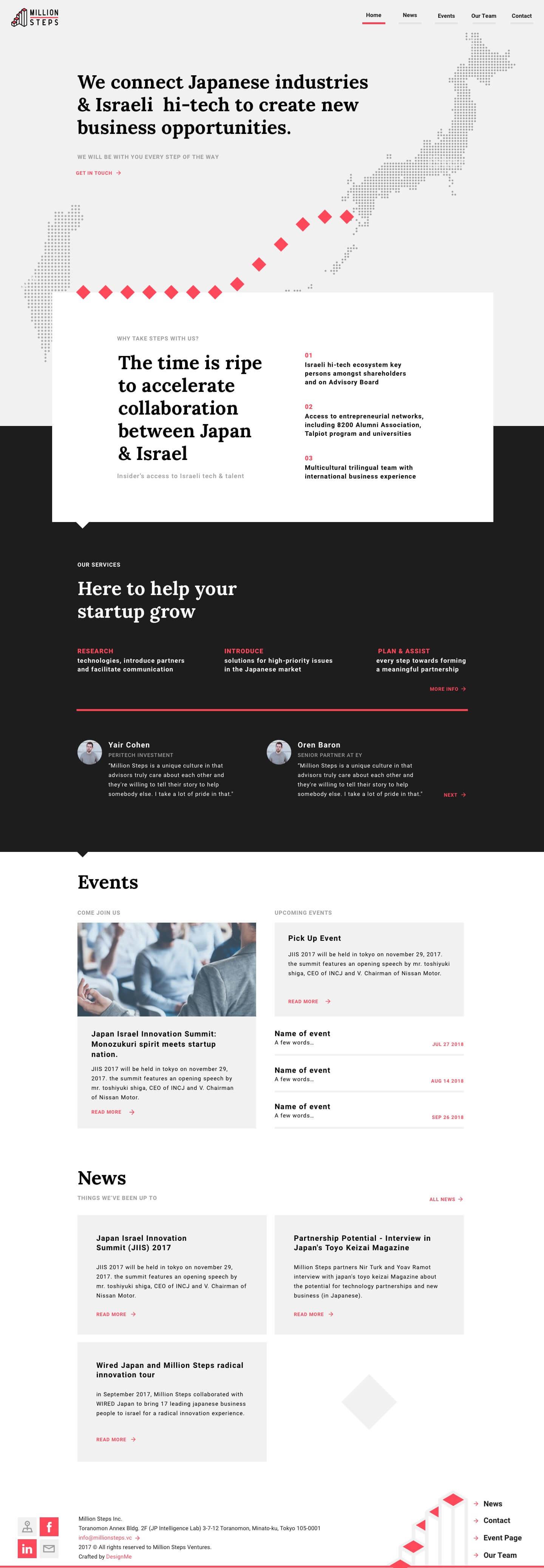 Million Steps Website Design
