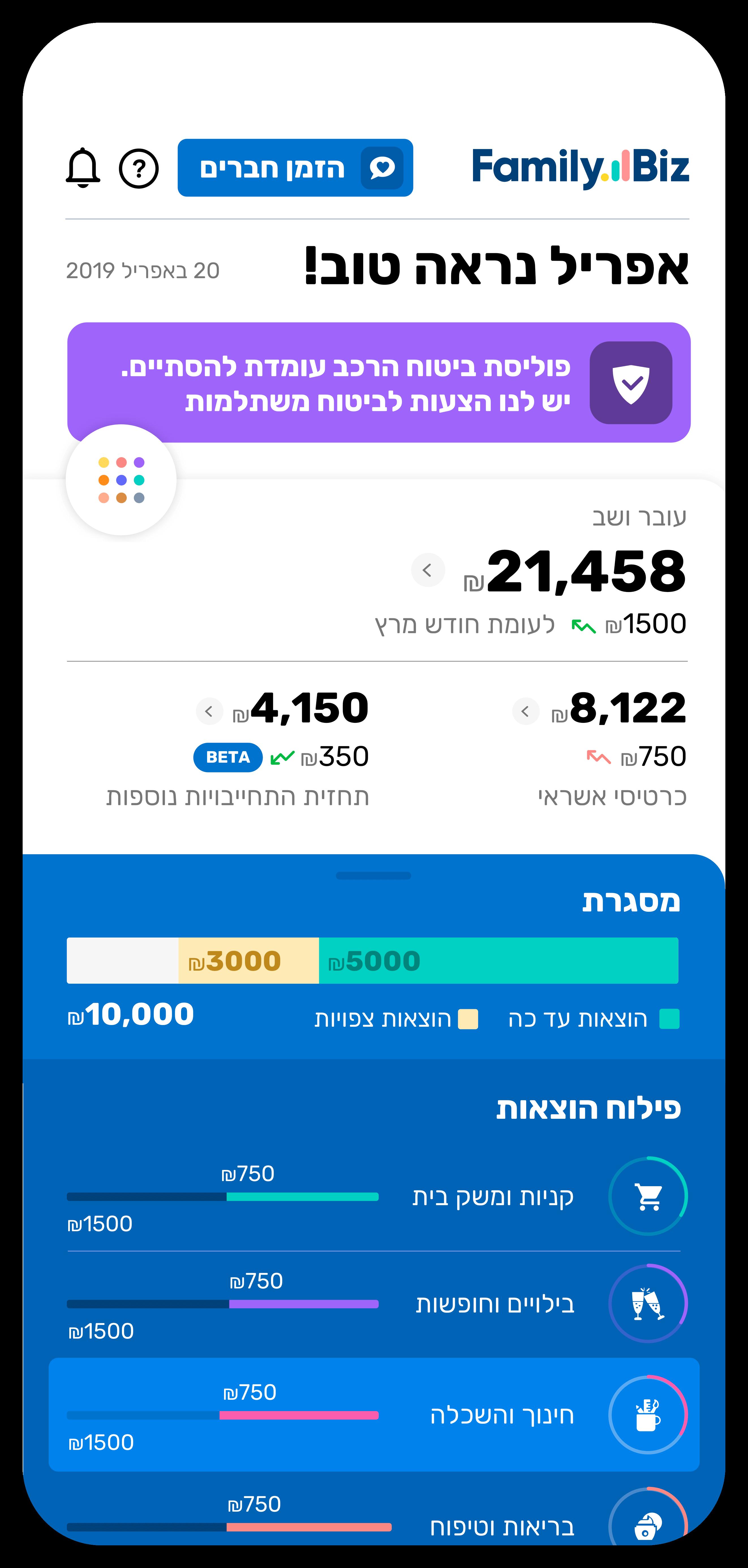 FamilyBiz App