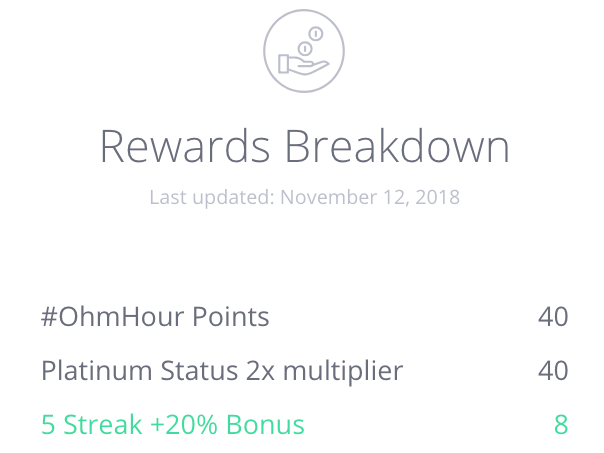 Rewards breakdown at Ohmconnect illustration to show how to maximize points