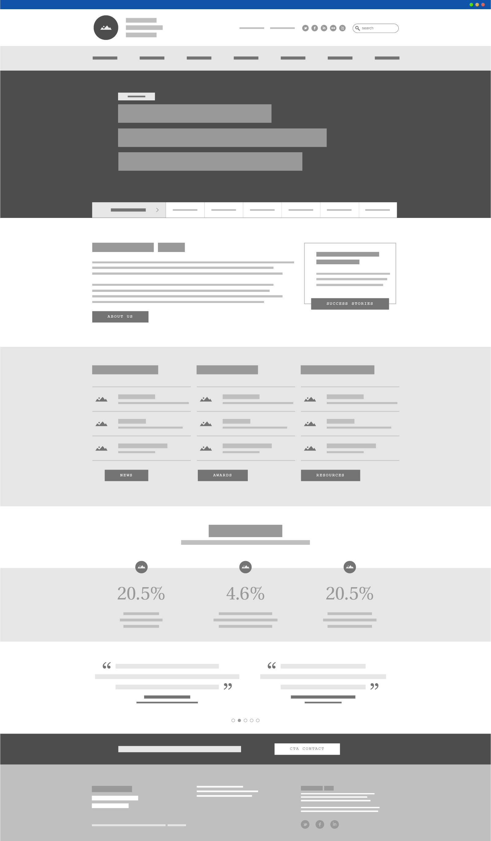 cpc wireframe