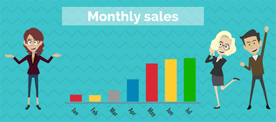 Graph sales increasing