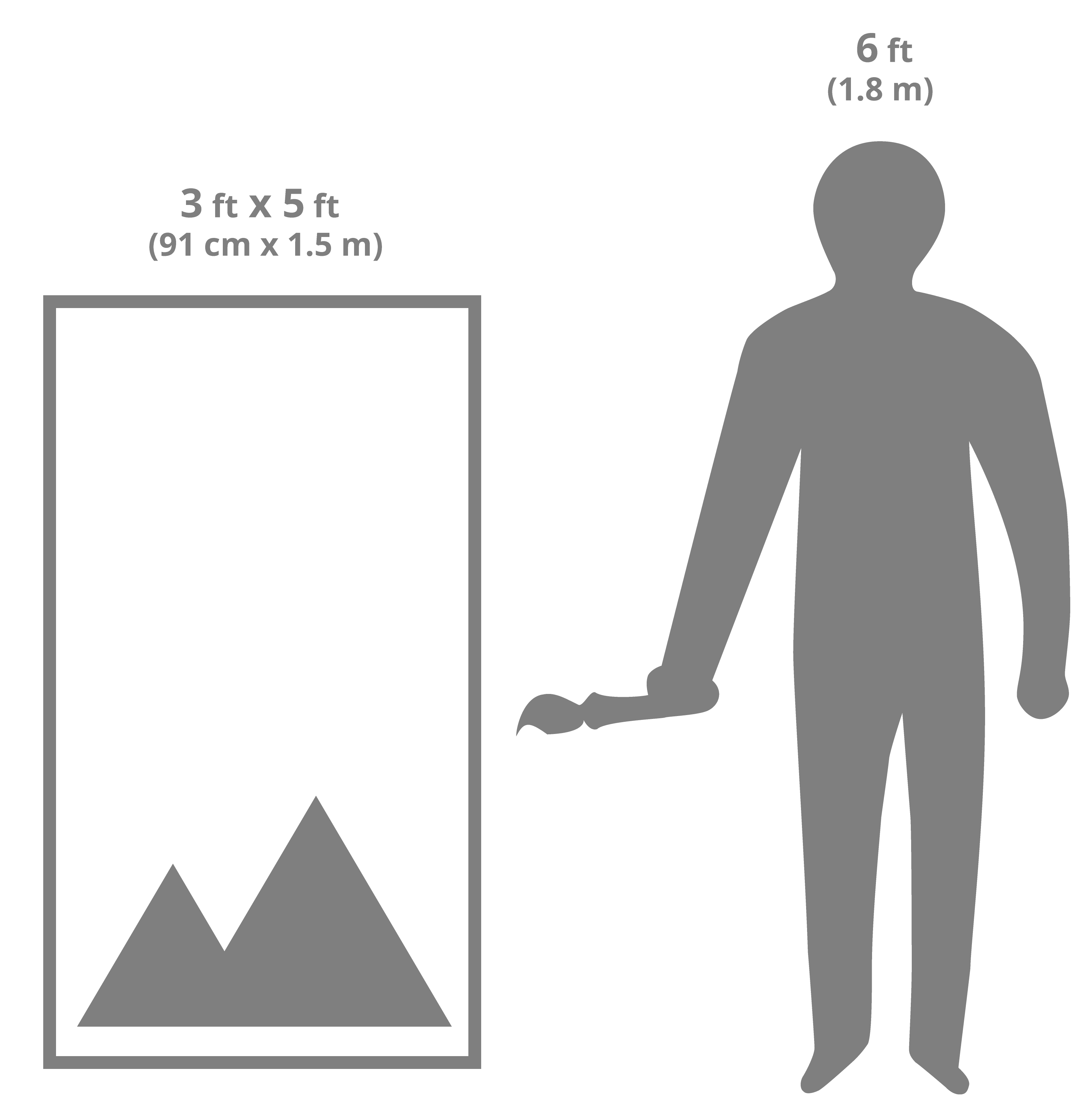 3x5 art sizing scale image
