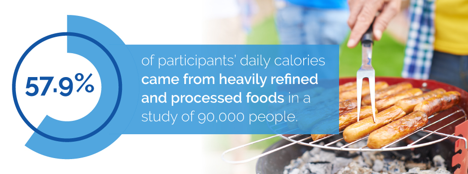 daily caloric intake statistic