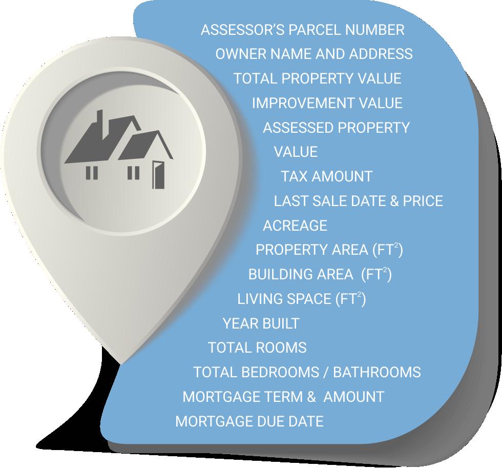 Predictive analytics, full property report