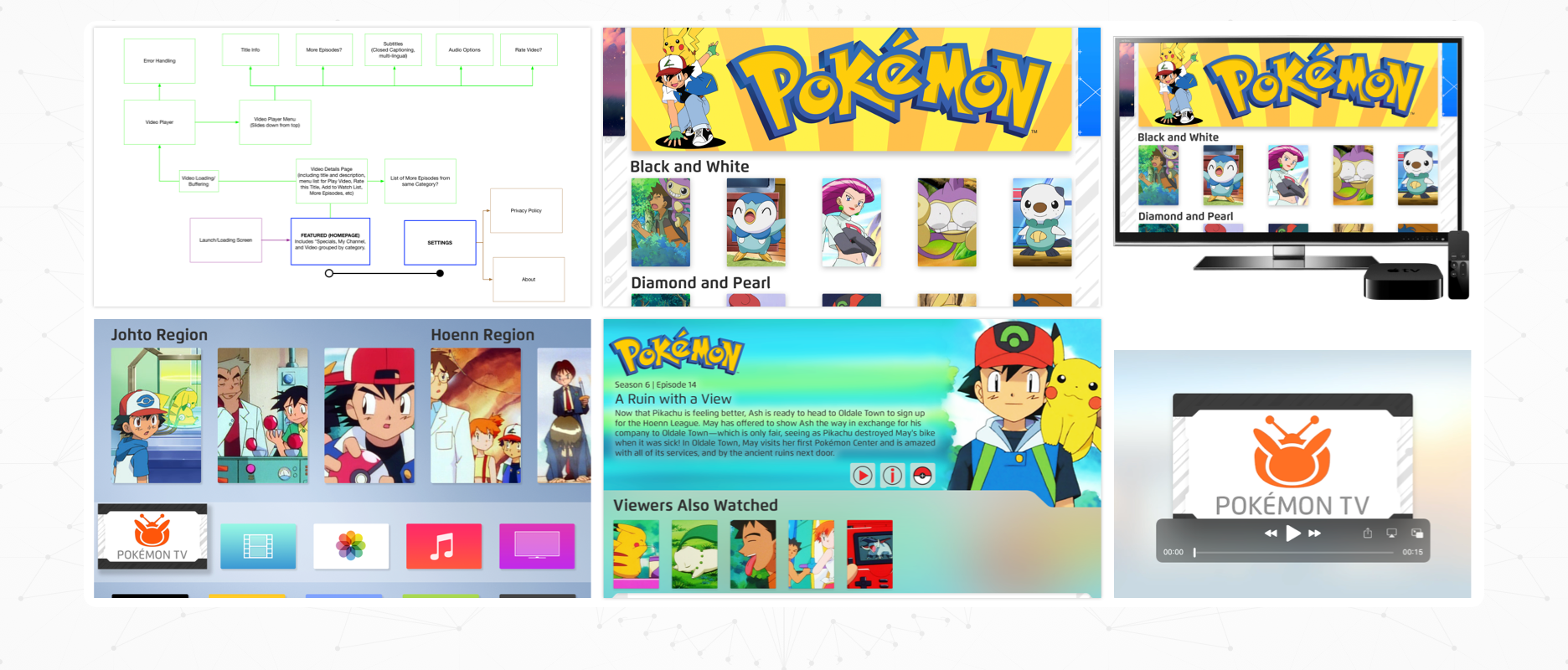 Pokémon TV - Case Study Image - Set Top Box