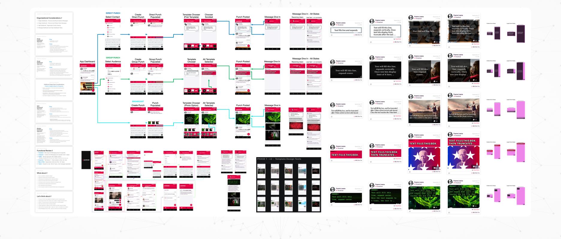 Punchmob - Case Study Image - Phase 2 Templates