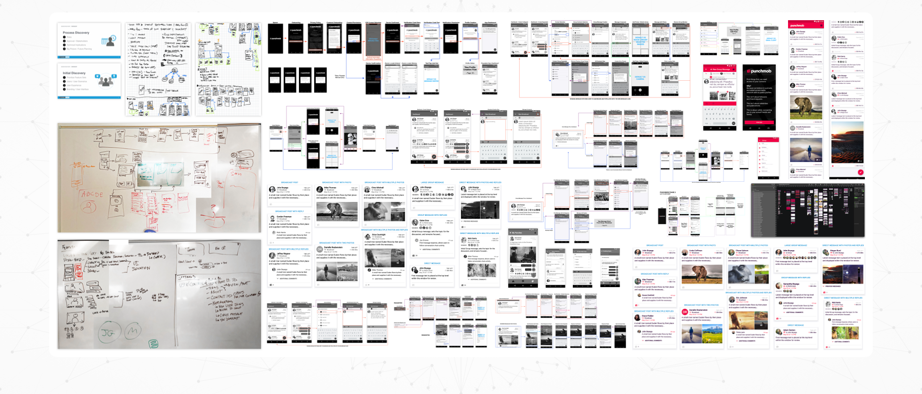 Punchmob - Case Study Image - Workshop and App Creation