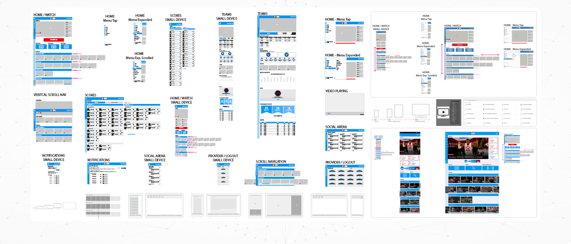 March Madness Live- Case Study Image - Experience and Development Guidance
