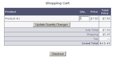 Shopping Cart Payment Button