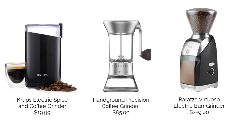 Table showing blade grinder ($19.99), Handground manual burr grinder ($85) and Baratza Virtuoso burr grinder ($229)