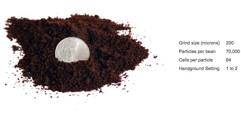 Espresso grind size