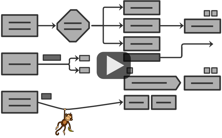 Flow diagram with monkey hanging over