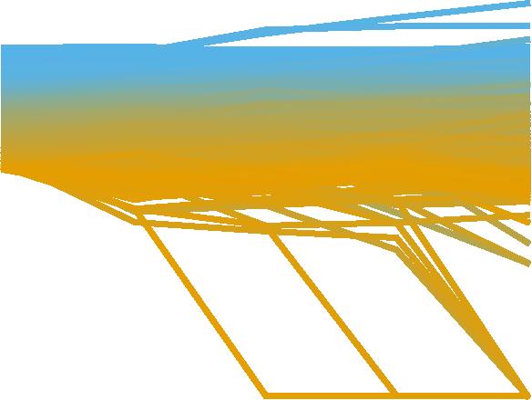 TnSeq trajectories
