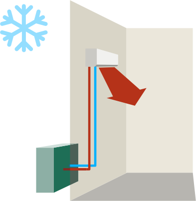Winter Ductless Diagram