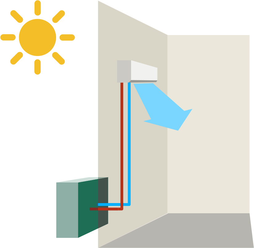 Summer Ductless Diagram