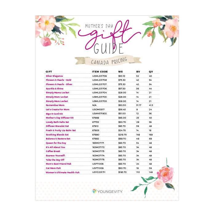Mother's Day Canada pricing sheet