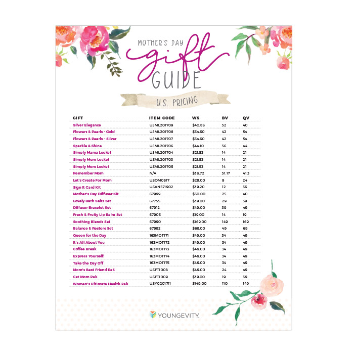 Mother's Day US pricing sheet