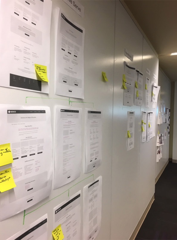 Wireframes printed and hung on wall