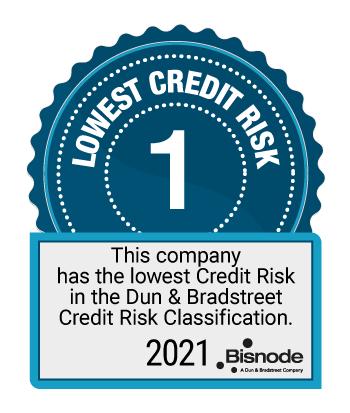 Bisnode – Lowest Credit Risk 2019