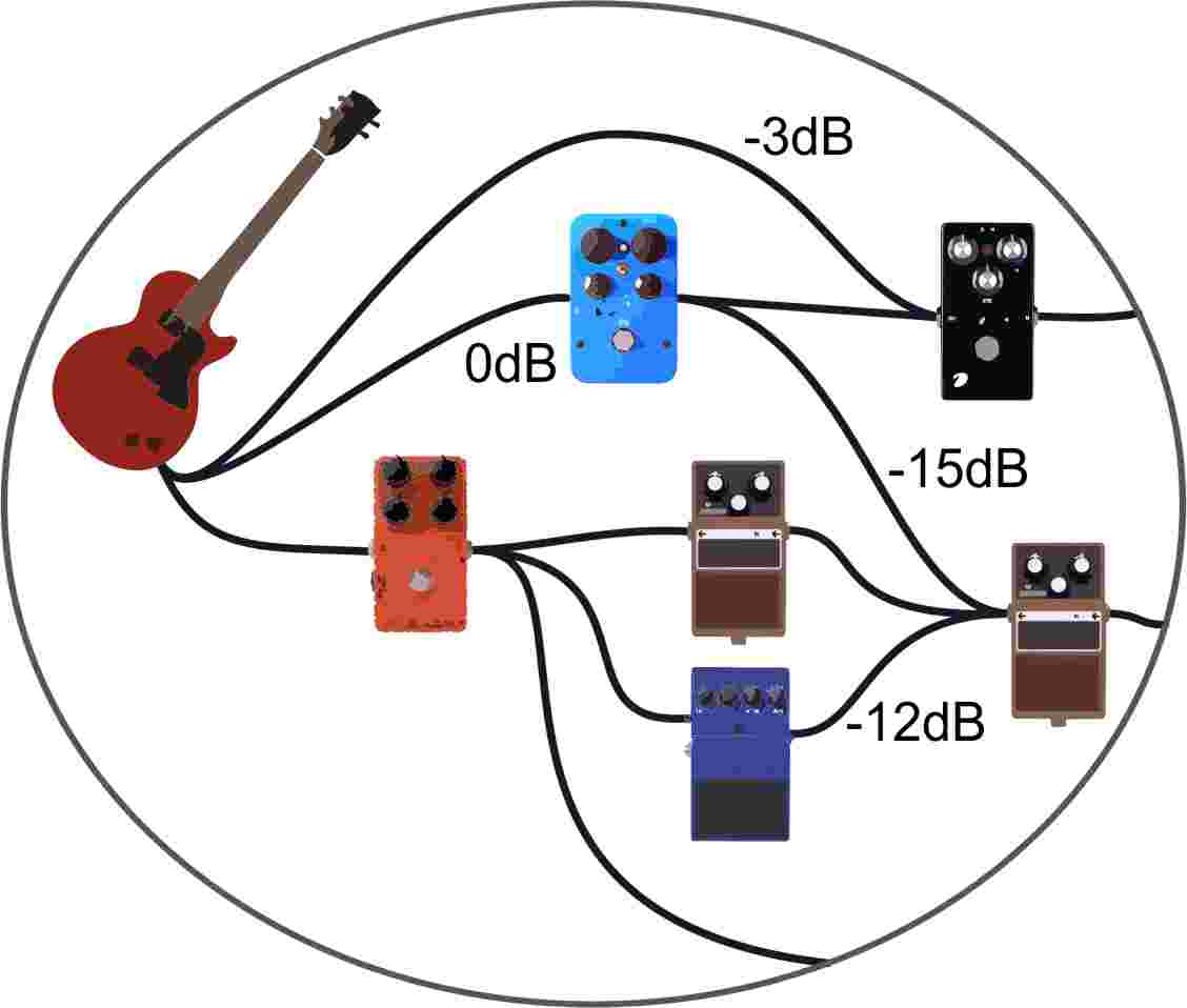 [DIAGRAM_38EU]  D8F623B Fatswitch Wiring Diagrams For Electric Guitars | Wiring Library | Fatswitch Wiring Diagrams For Electric Guitars |  | Wiring Library