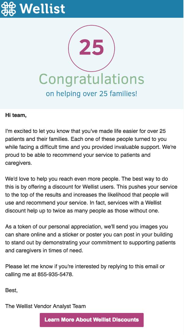 Wellist Pledge analytics example