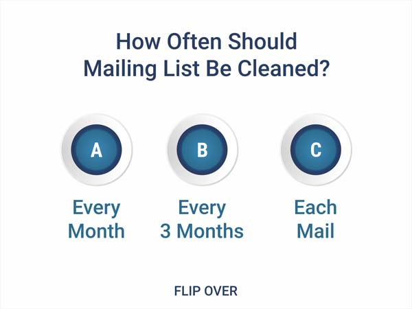 mailing lists for sale