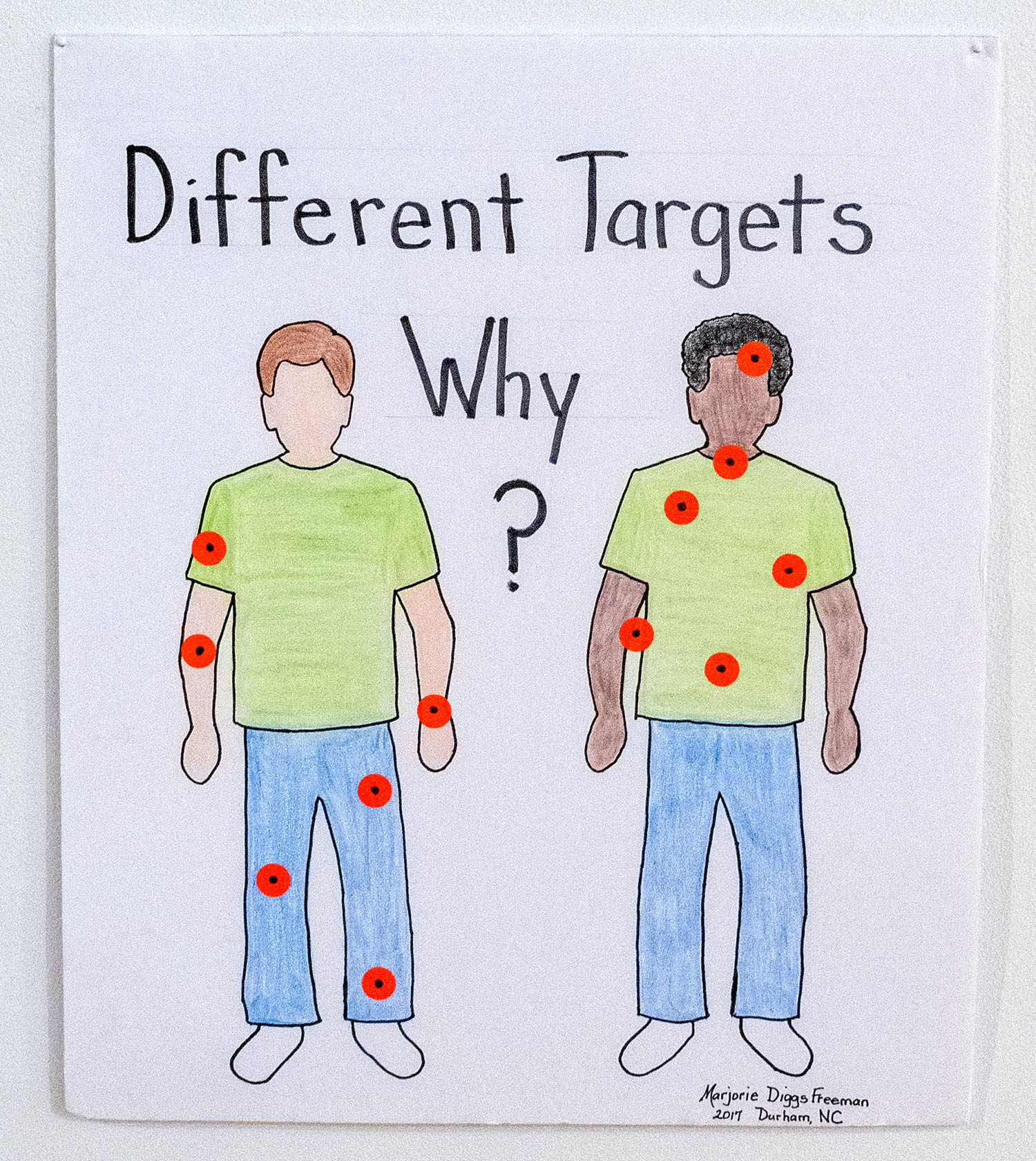 Different Targets Why?