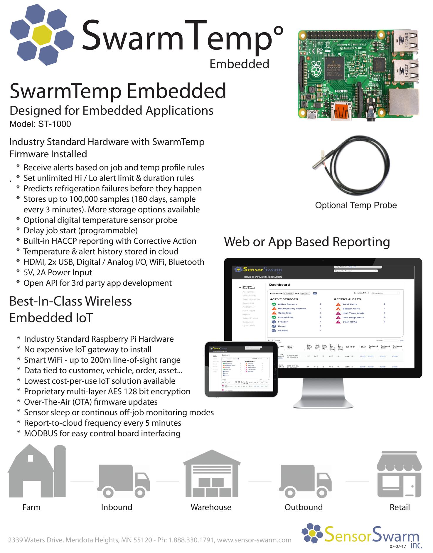 SwarmTemp Spec Sheet