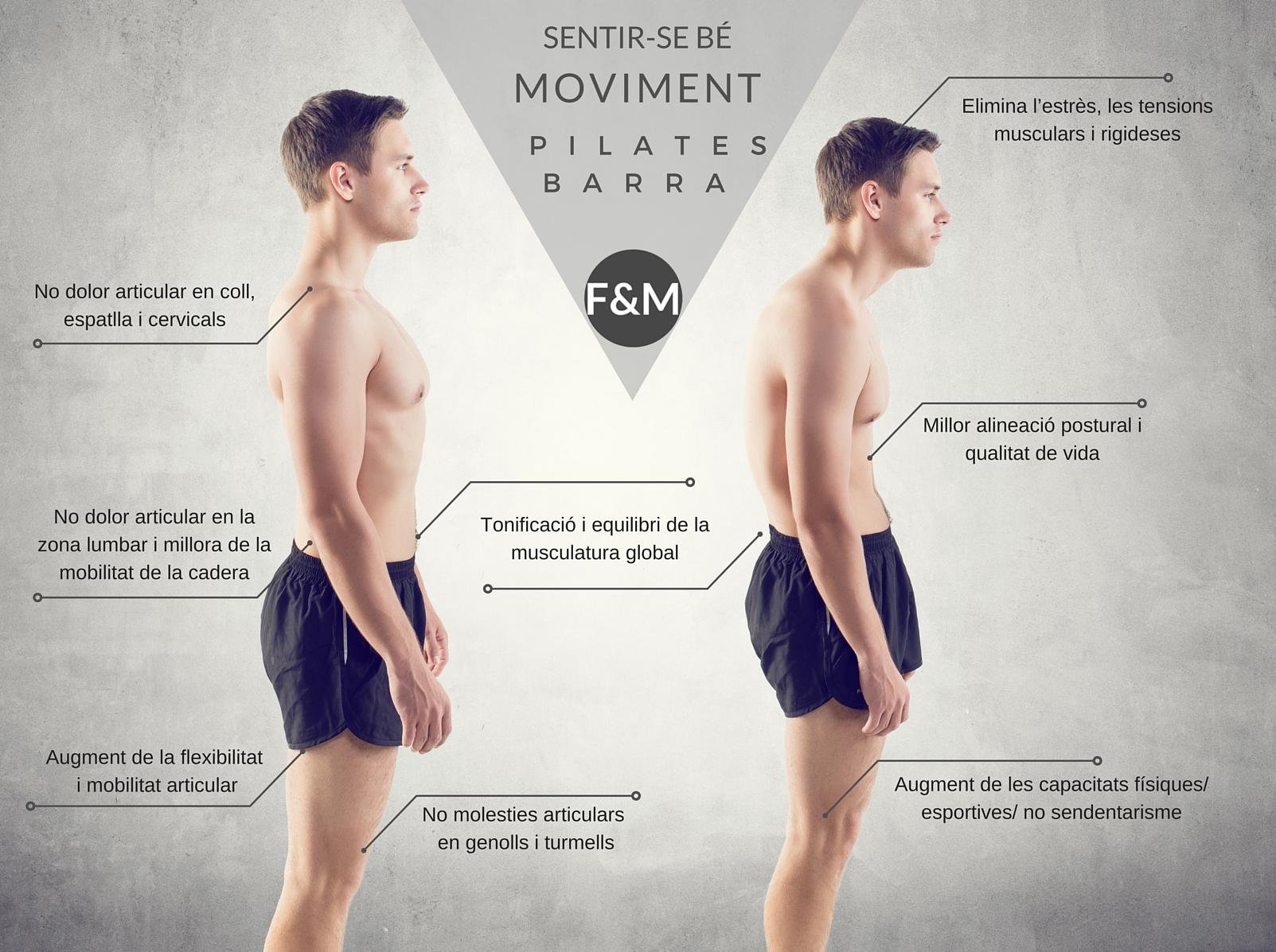 Esquena sana, musculada i flexible. Pilates Barcelona. Espalda sana.