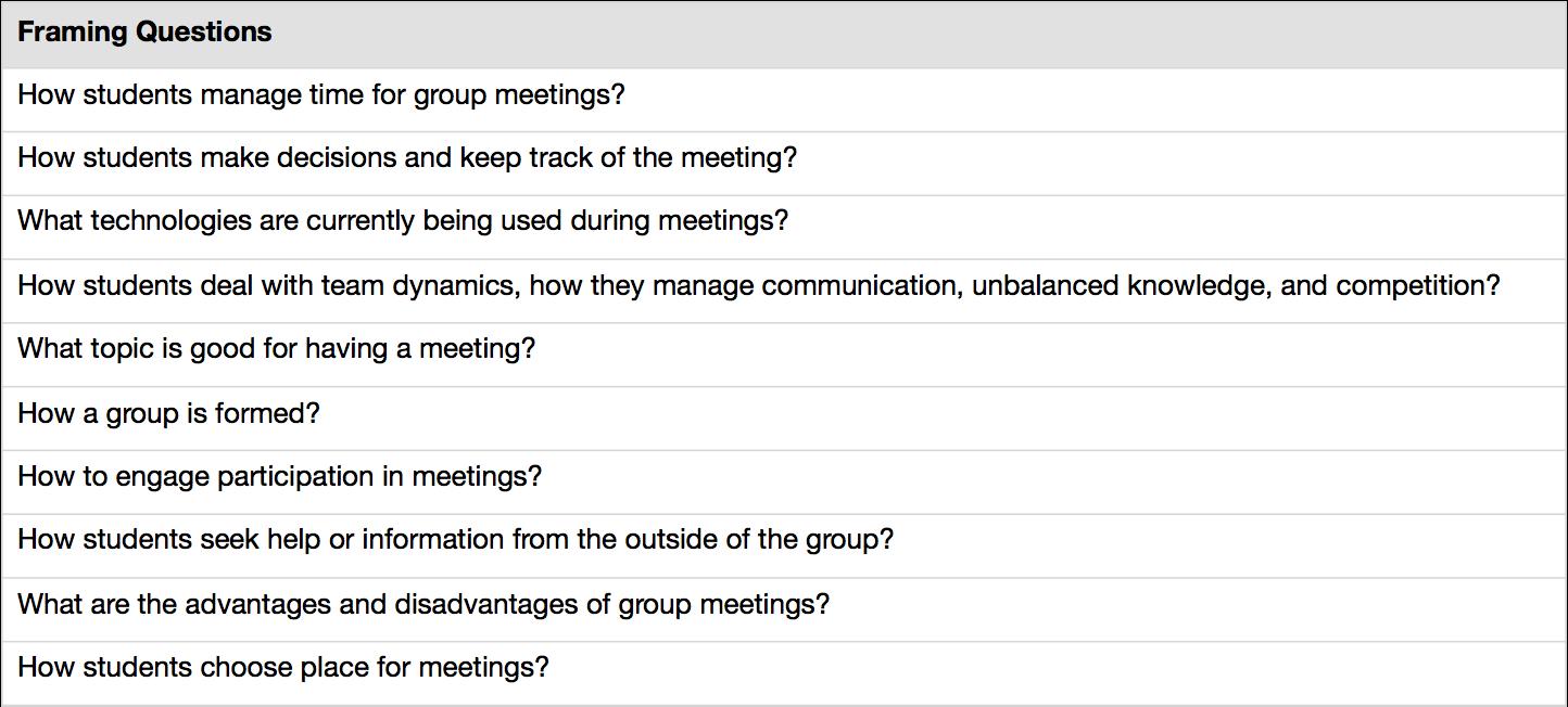 Microsoft Meeting Facilitator