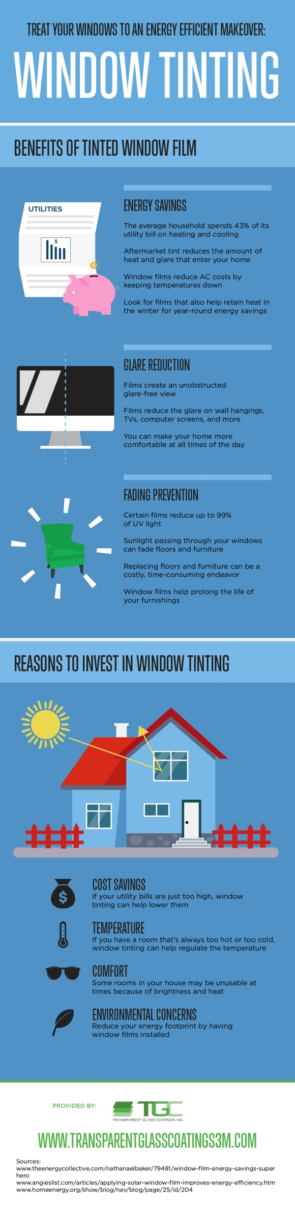Infographic on window tinting