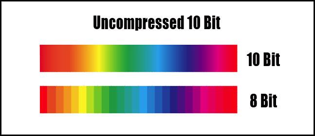 What is Color Bit Depth? | ShareGrid Blog
