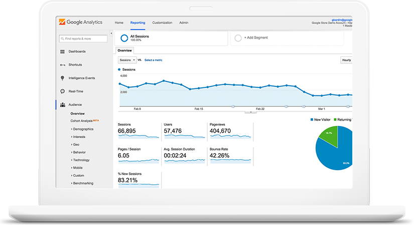 AdWords Management self managing img