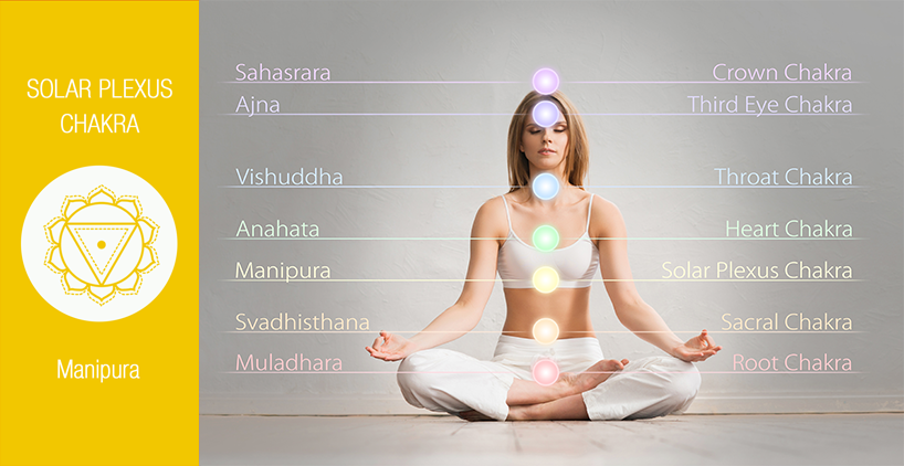solar plexus chakras diagram, woman in white