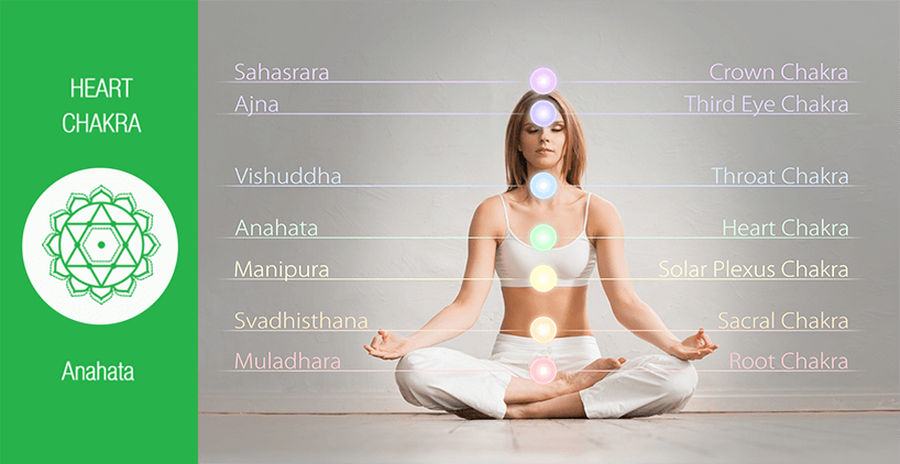 heart chakra anahata woman in white chakra diagram