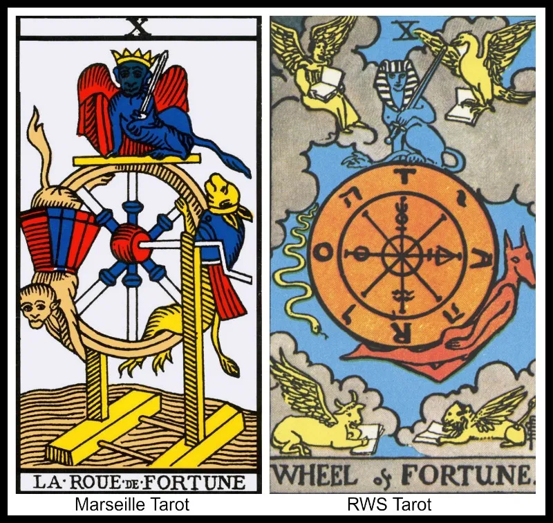 the wheel of fortune tarot card in the marseille and RWS deck