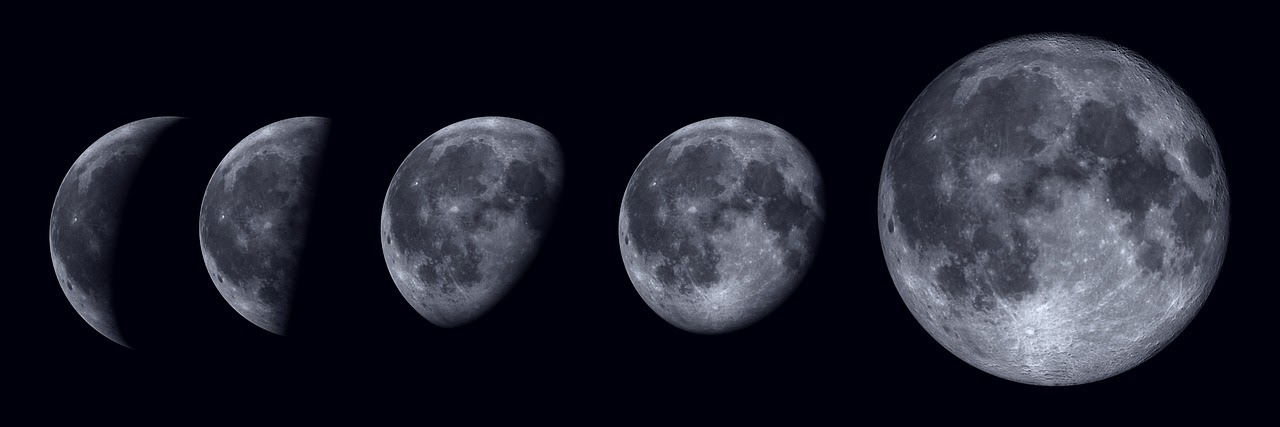 The different phases of the Lunar Cycle.
