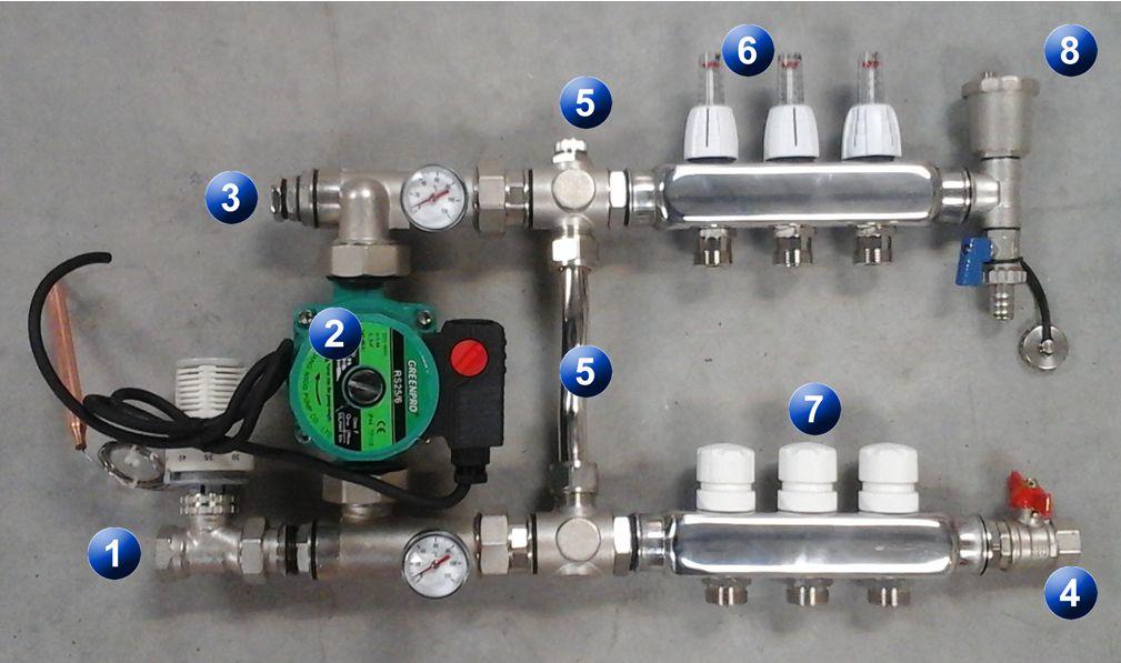 Remplacer radiateur par plancher chauffant