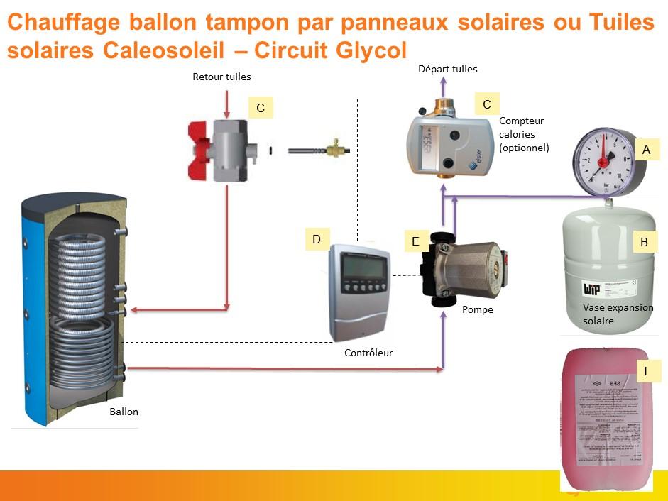 branchement solaire ballon tampon