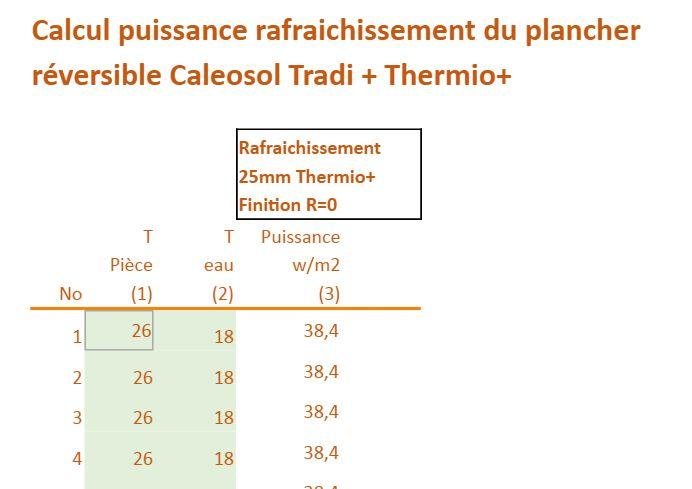 calcul puissance plancher réversible en mode rafraîchissant chape Thermio+