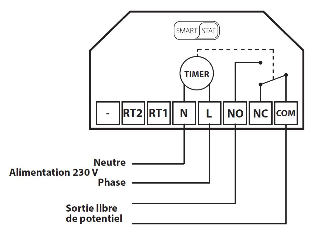 Heatmiser Smartstat - branchements génériques