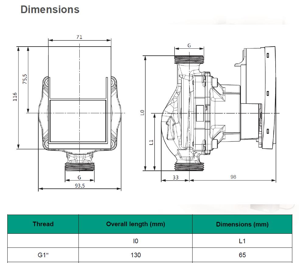 Dimensions du circulateur Wilo Yonos Para RS 6