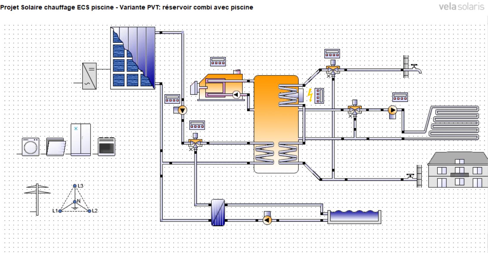 Branchement ballon tampon avec chaudière, solaire PVT, production ECS, Piscine, plancher chauffant