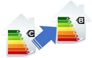 Les gains grâce au panneau solaire hybride