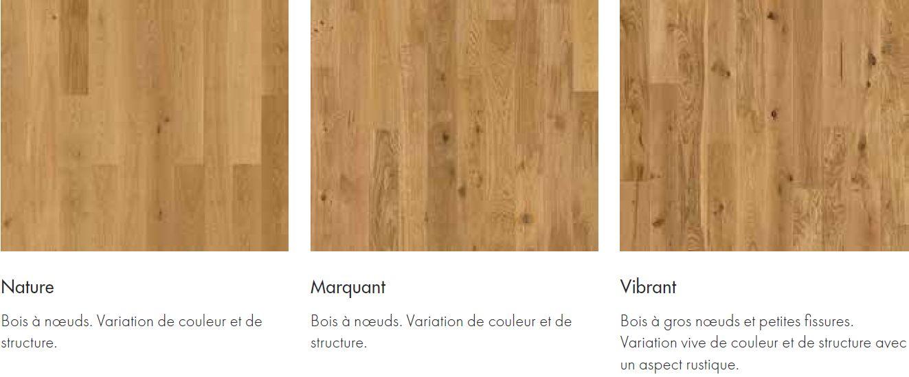 Classement du bois Quick Step