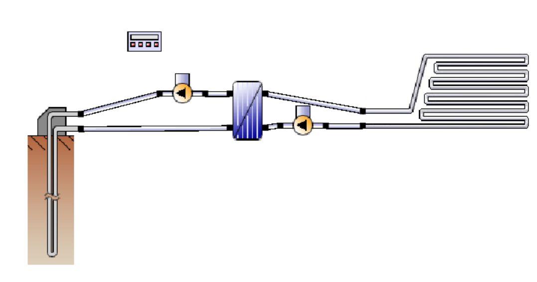 Schéma de principe du rafraîchissement par géothermie