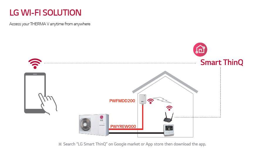 Option wifi pour pompe à chaleur LG Therma V R32