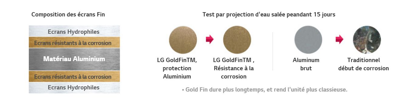 PAC Pompe à chaleur LG Therma V 16 kW - protection anti-corrosioin