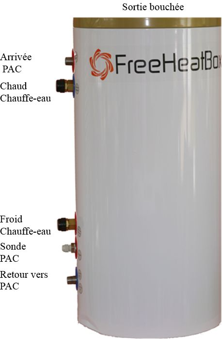FreeHeatBox pour plancher solaire direct